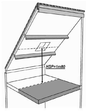 Architecte surface de plancher - Surface de plancher et surface habitable ...